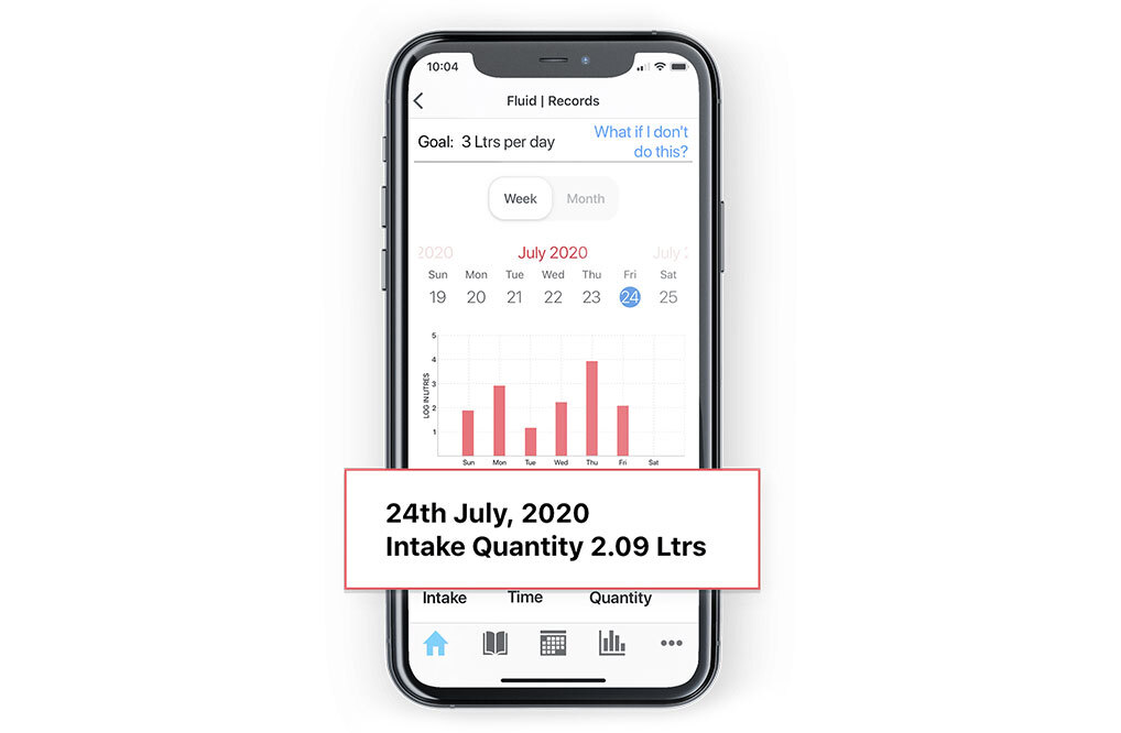 AlloCare in app fluid tracker with goal of 3 liters per day. Data by week shows week of July 2020 with varying fluid levels by day. On July 24, 2020, fluid intake was 2.09 liters.
